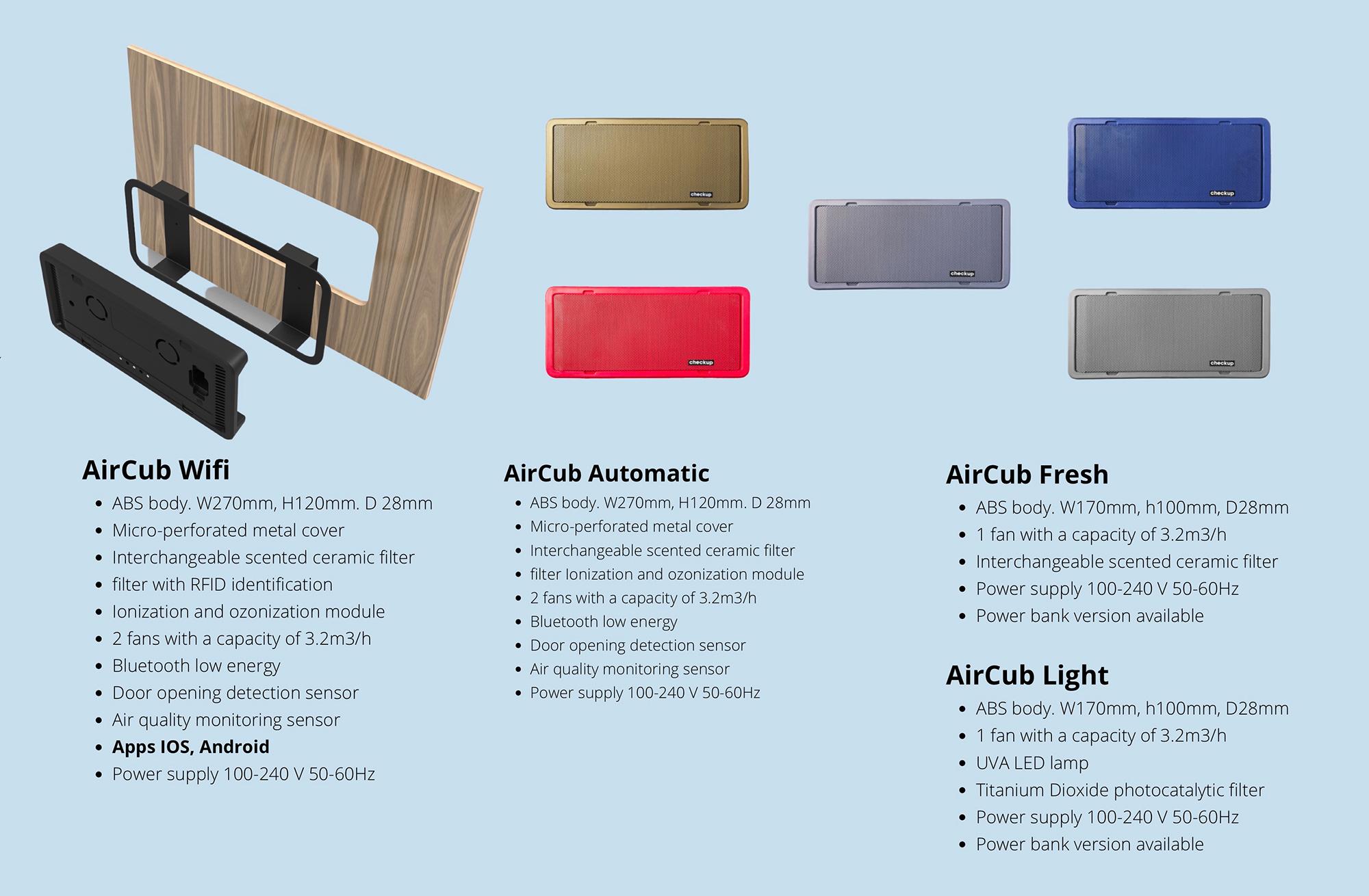 AirCub Light